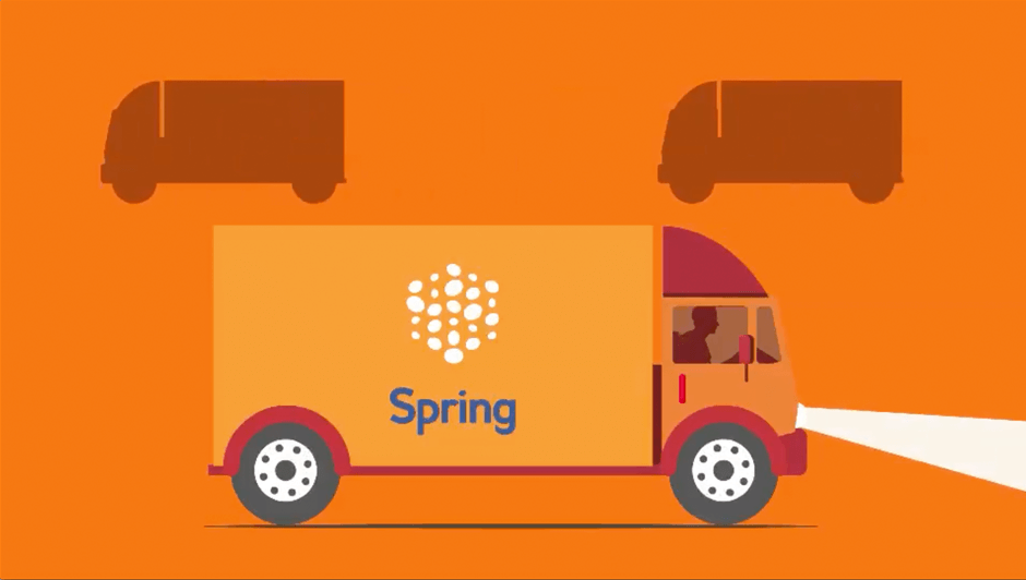 Spring - A sales support campaign
